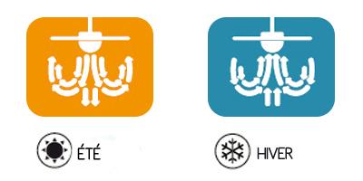Utilisation estivale et hivernale ventilateurs