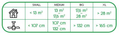 fans-dimensions-rooms
