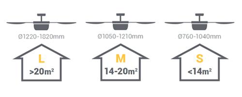 Dimensiones Ventiladores - Sulion