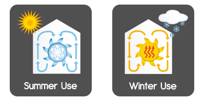 globo lighting summer-winter use function