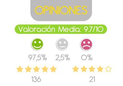 Opiniones - Lamparas.es